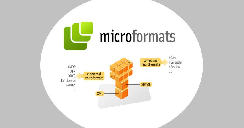 microformats-mieux-comprendre-son-fonctionnement