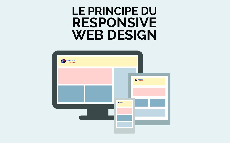 site-principe-responsive